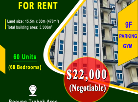 Building for Rent in Boeung Trabek area